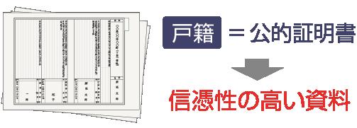 戸籍=公的証明書→信憑性の高い資料